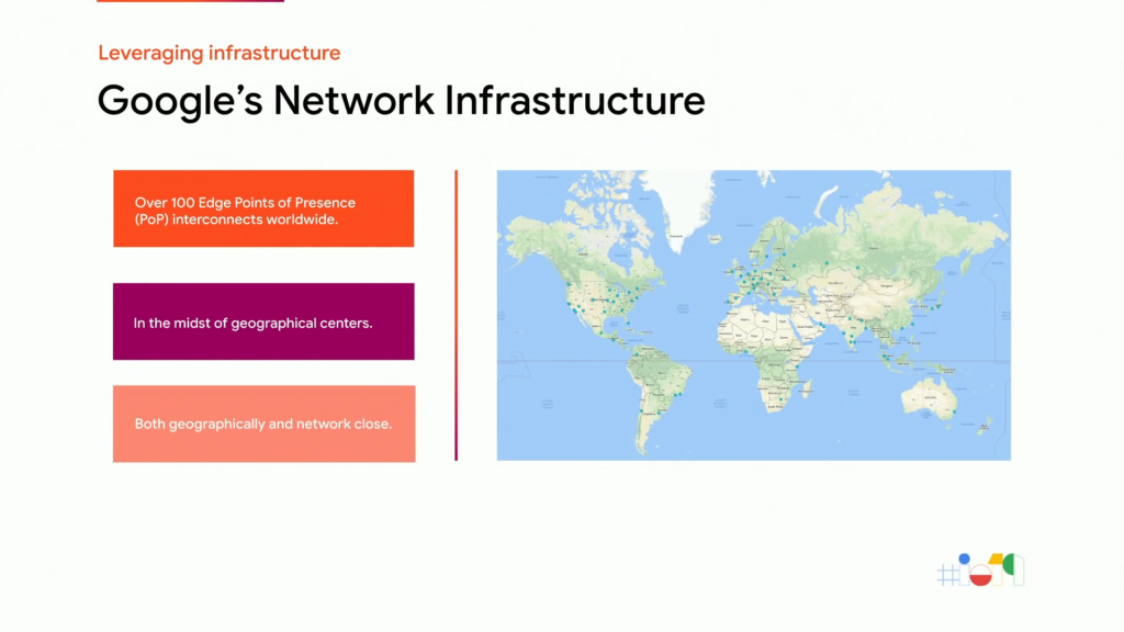 Infrastructure réseau de Google