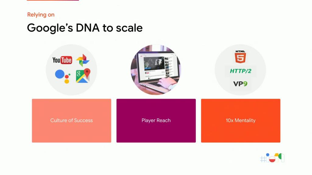 ADN de Google sur le passage à l'échelle