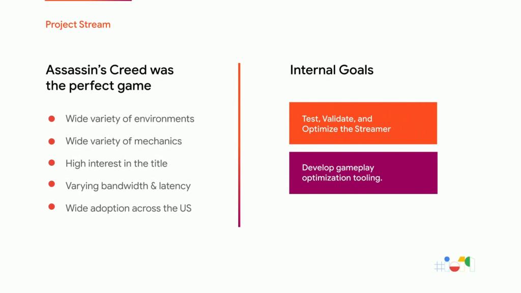 Assassin's Creed, le jeu parfait pour tester le Streamer